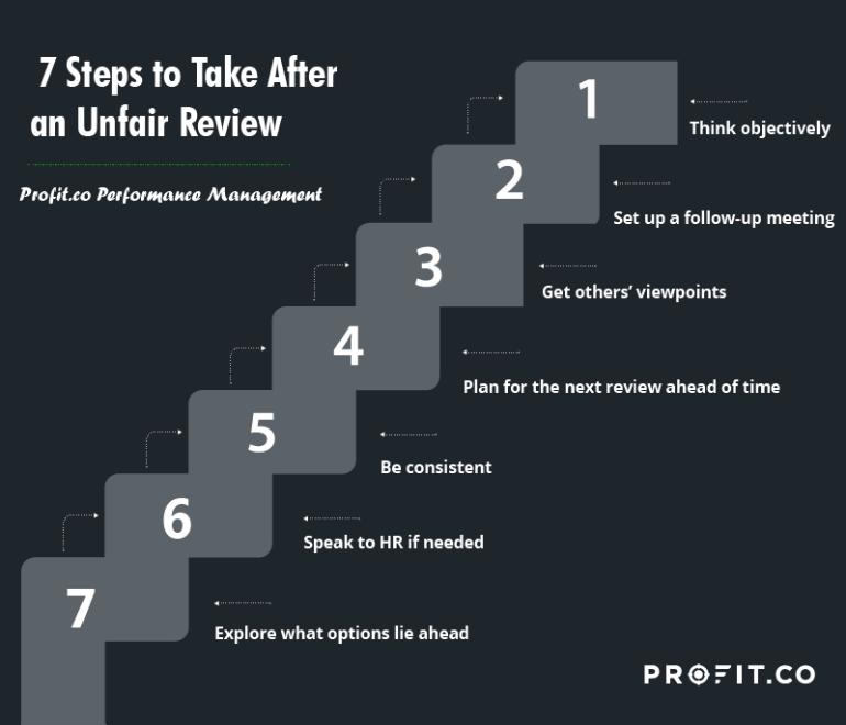 7 Steps unfair review