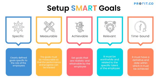 Smart Goals design