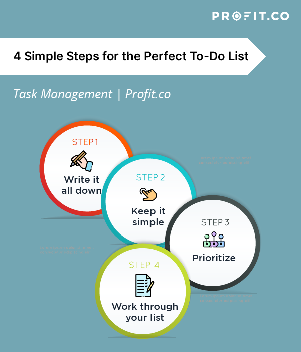 4 simple steps for perfect To Do List