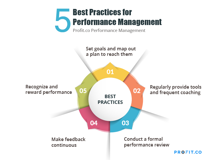 5-best-practices-for-performance-management