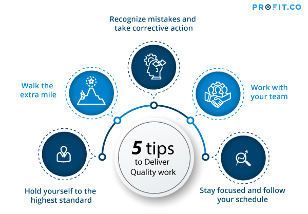 5-tips-to-deliver-qulity-work