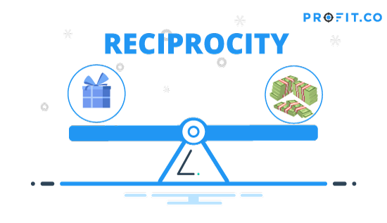 reciprocity in business