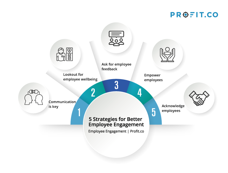 5-strategies-for-better-employee-engagement
