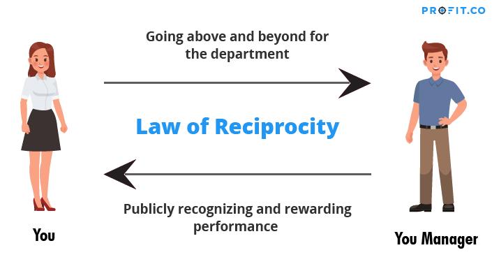 law-reciprocity