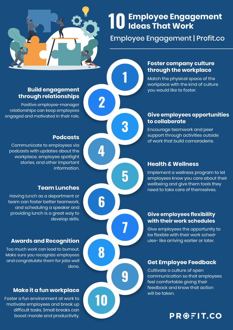 10 employee-engagement-ideas