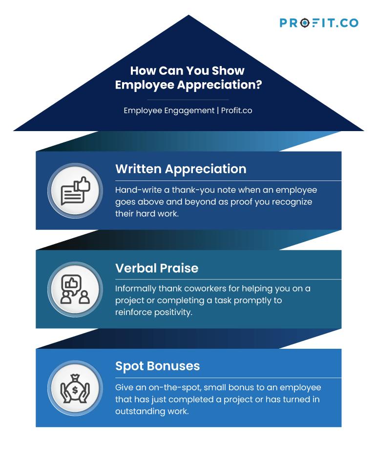 Employee-appreciation