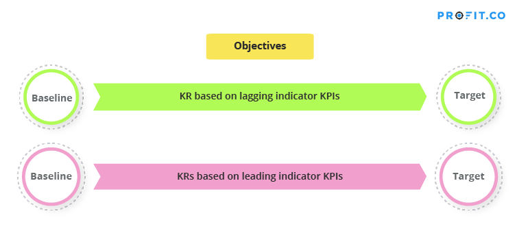 leading-indicator-krs
