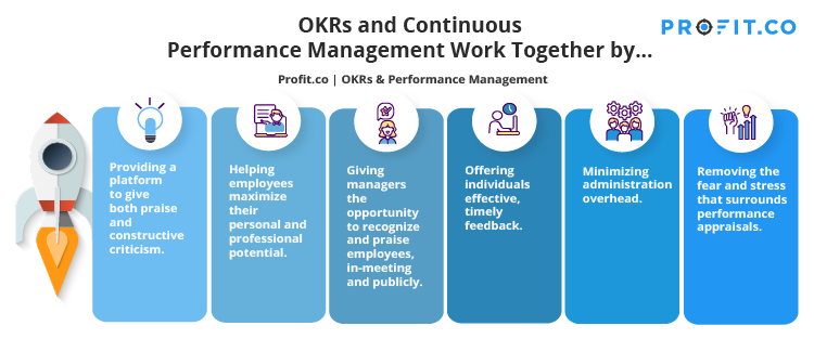 okrs-and-continuous-performance-management
