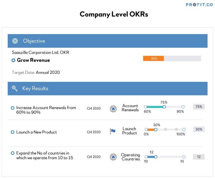 company-level-okr