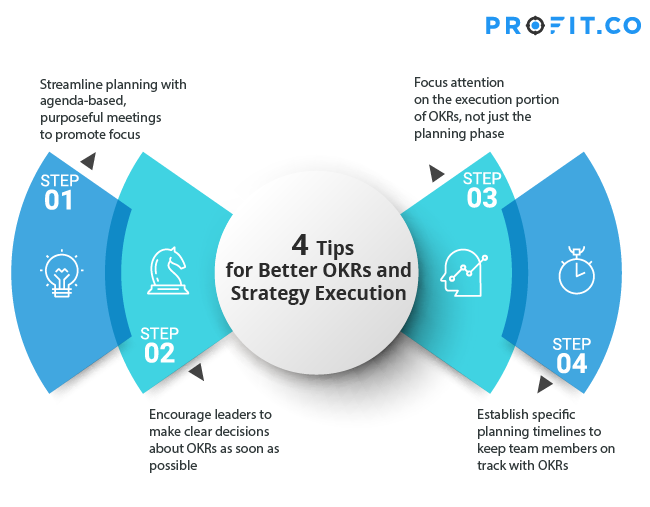 4-tips-for-better-okrs-and-strategy-execution