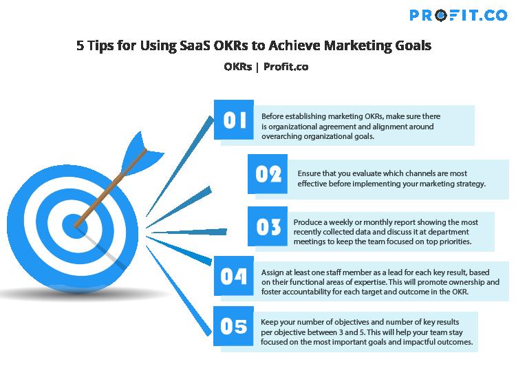 5-Tips-to-achieve-marketing-goal