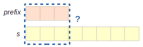 Are the first characters of s equal to this prefix?