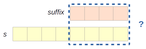 Are the last characters of s equal to this suffix?