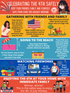 4th of July Safety Infographic