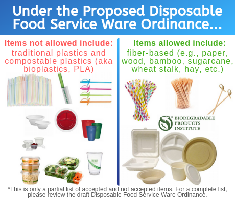 Disposable Food Service Ware Ordinance