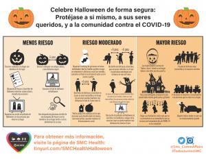 halloween low risks activities