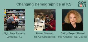 Changing KS Demographics
