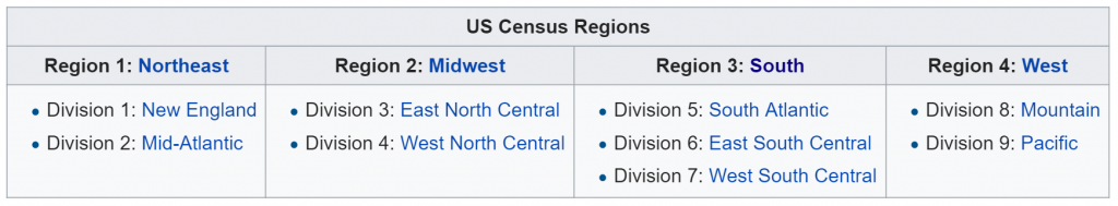 census divisions