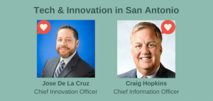 San Antonio Technology and Innovation
