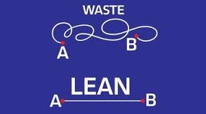 waste vs lean