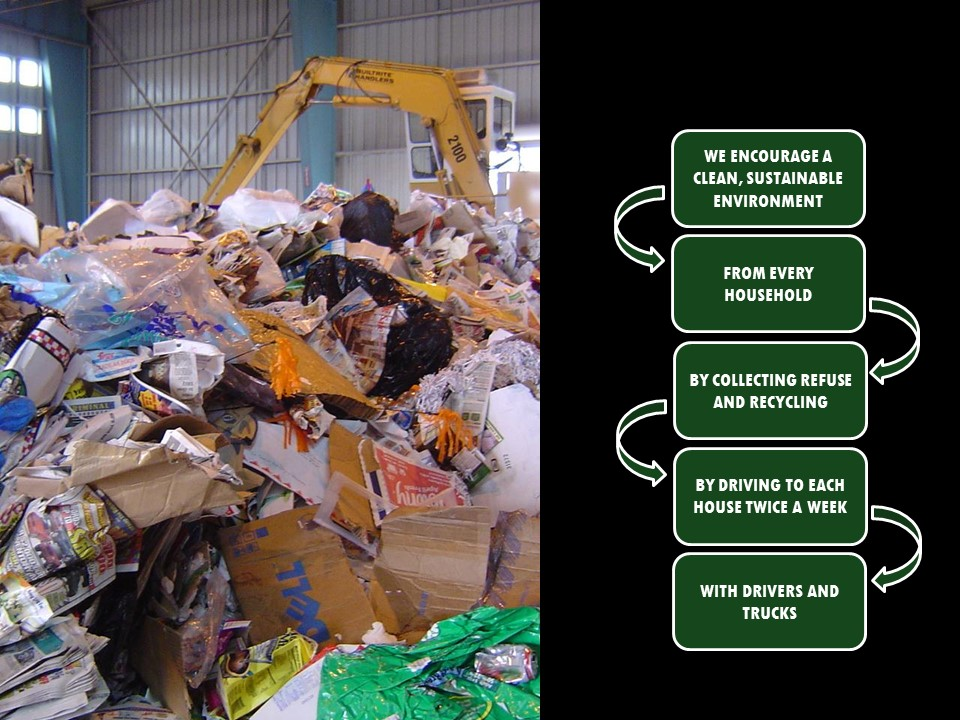 Solid Waste Model