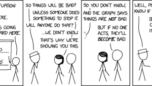 XKCD Comic If you don't act now, things will be bad.
