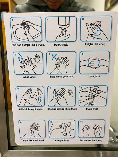 Hand Washing Directions