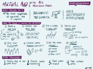 Illustration of how to start your own mutual aid network