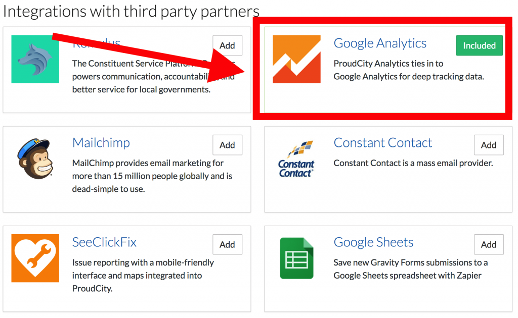 Google Analytics in ProudCity Marketplace
