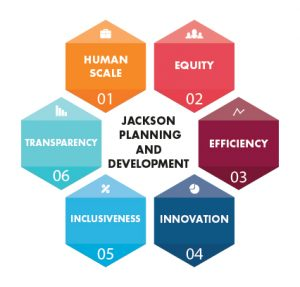 Jackson Planning and Development Mission Infographic