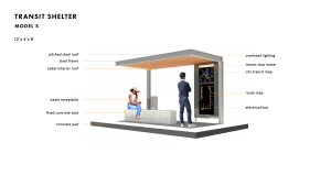 ONELINE Conceptual Transit Shelters