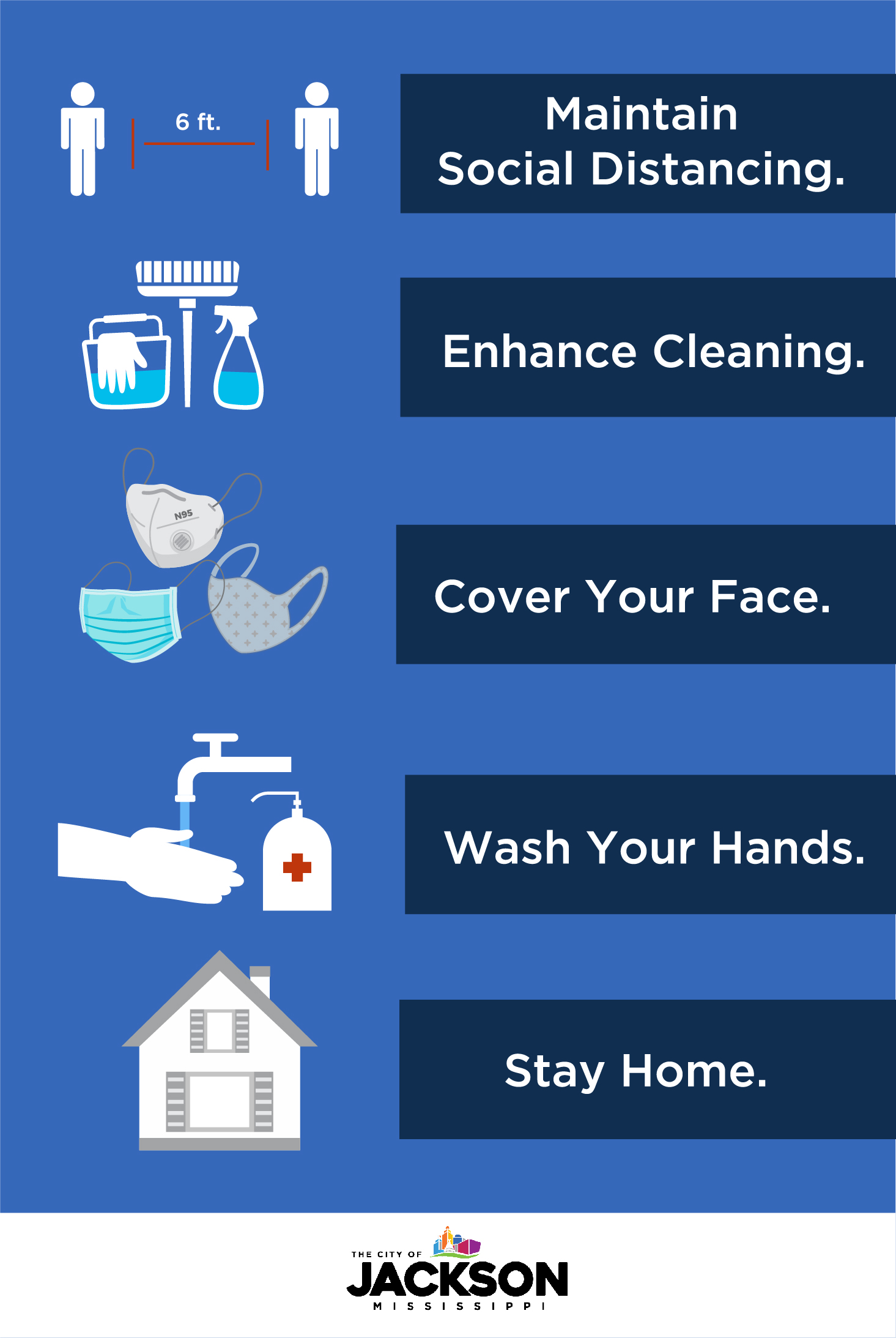 Social Distance, Enhance Cleaning, Cover Face, Wash Hands, Stay Home