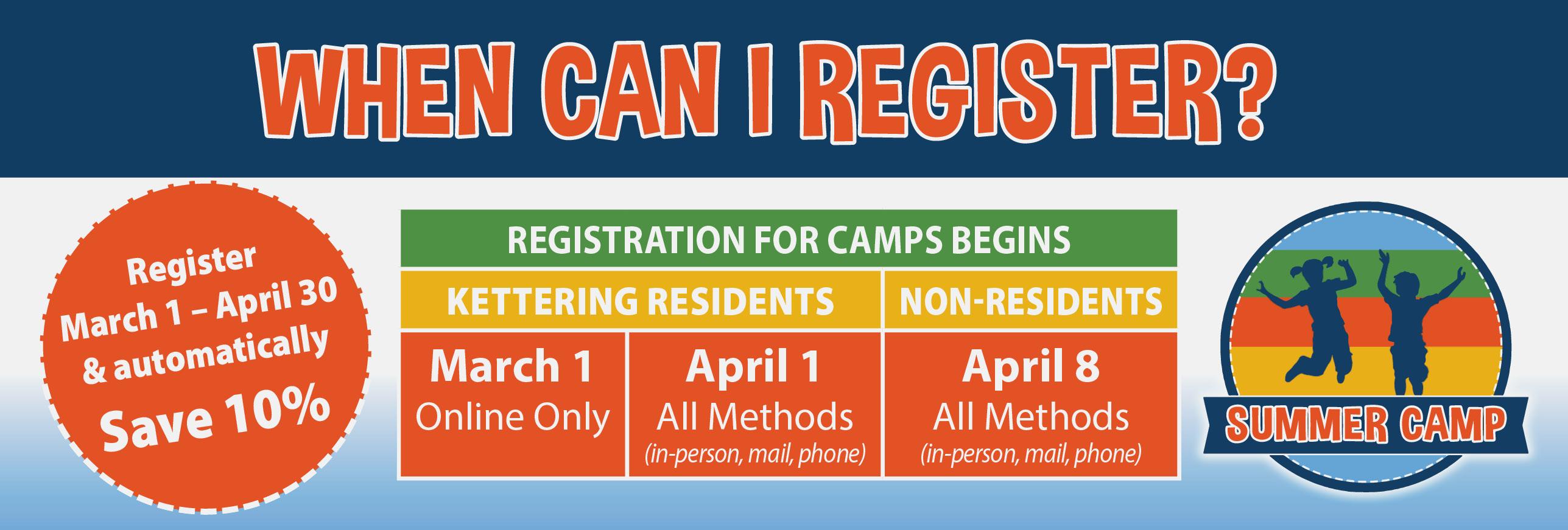 camps registration information