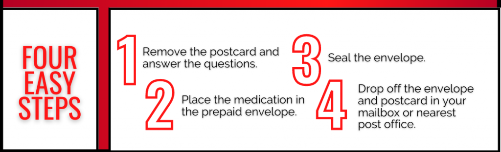 4 Step Mail In Medication Disposal