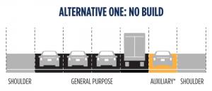 Alternative One No Build