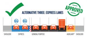 Alternative Three Express Lane