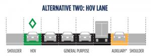 Alternative Two HOV Lane