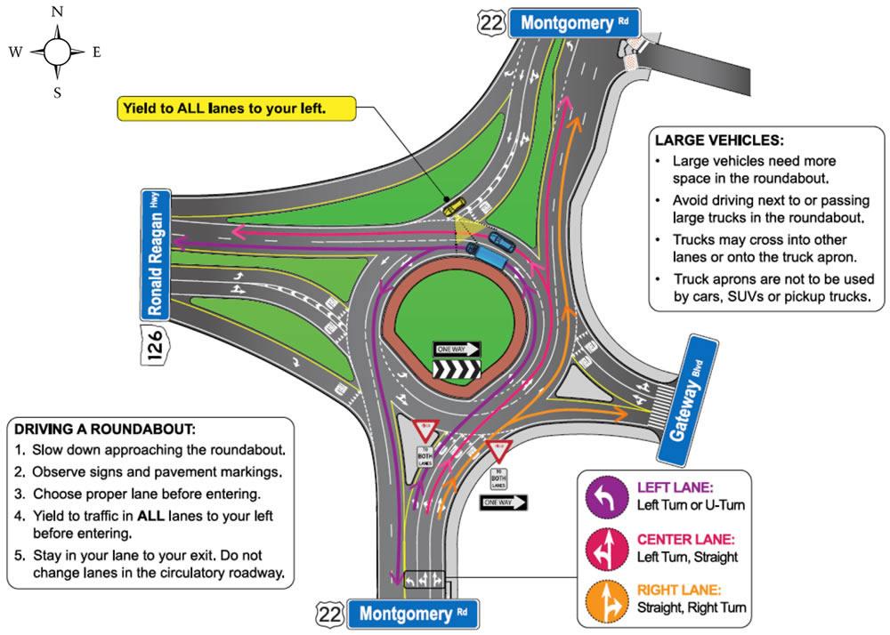 Roundabout Drawing