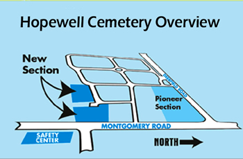 Hopewell overview