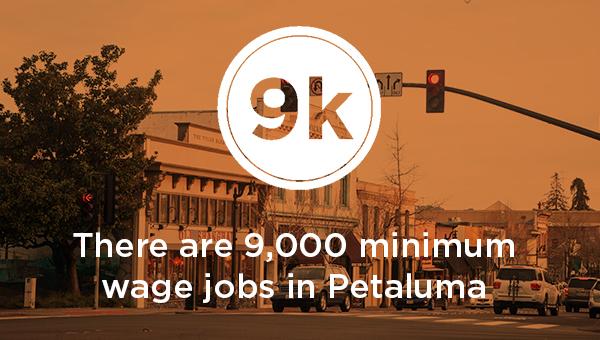 minimum wage data - there are 9k minimum wage jobs