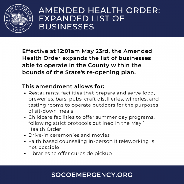 updated health order in english