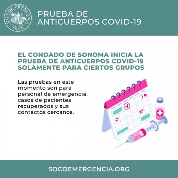 antibody testing graphic in spanish