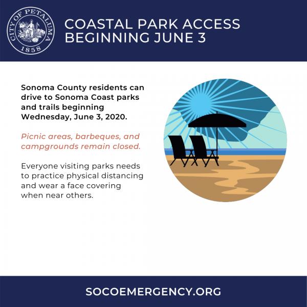 coastal beach access in english