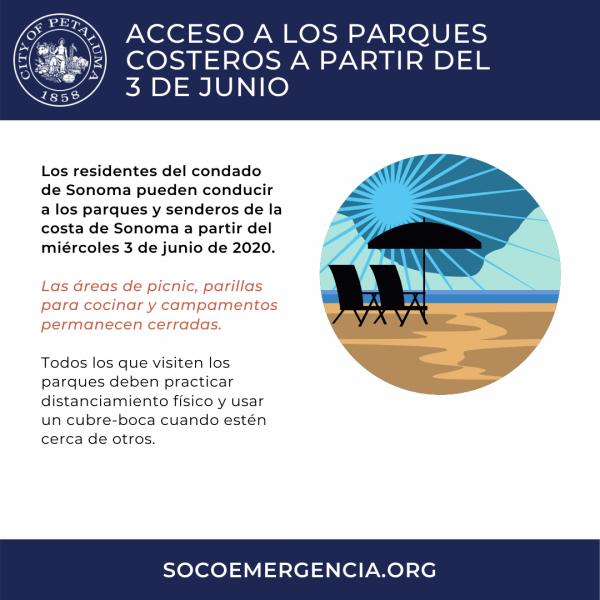 coastal beach access graphic in spanish
