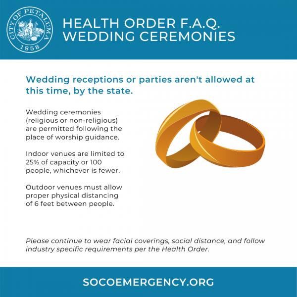wedding ceremonies graphic in english