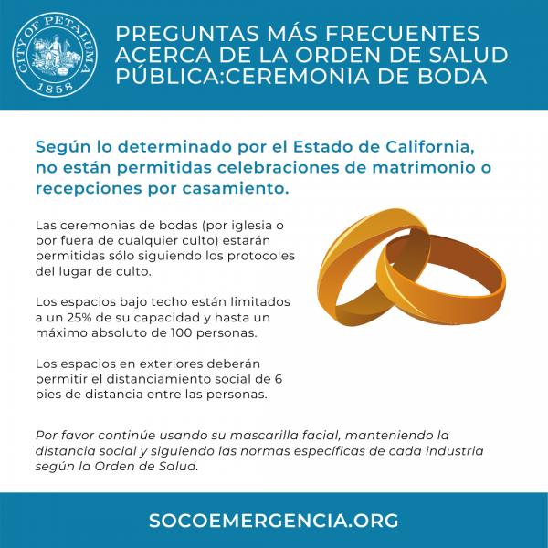 wedding ceremonies graphic in spanish