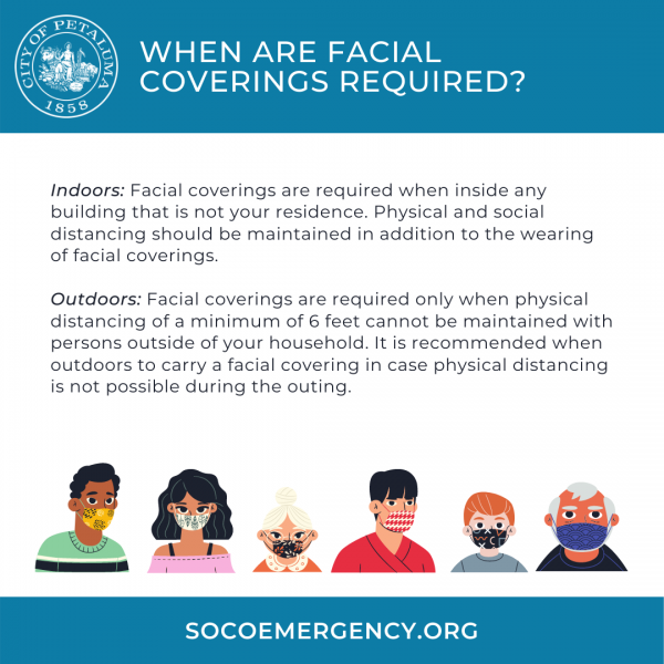 facial coverings required graphic in english