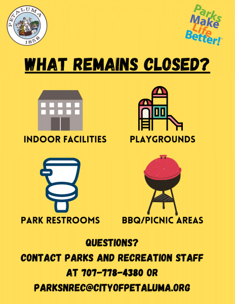 parks graphic of what remain closed