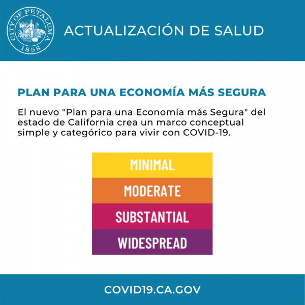 blueprint for a safer economy graphic in spanish