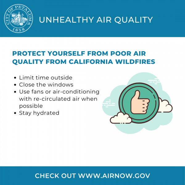 graphic about air quality in english